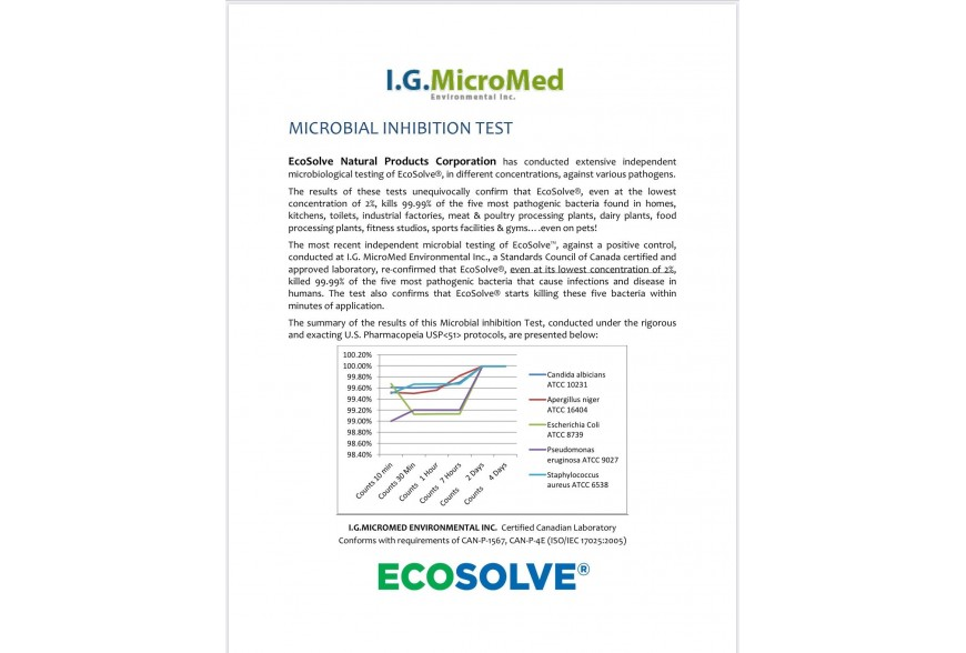 HOW ECOSOLVE WORKS TO KILL VIRUSES, BACTERIA AND FUNGI AND ELIMINATE ODOURS